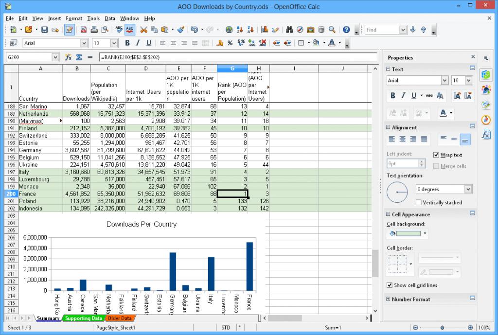 Calc, l'équivalent d'Excel sous OpenOffice